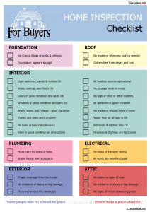 Checklist for Homebuyer Inspections in Virginia Beach